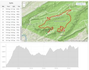2017 Eastern Divide 50k map and elevation