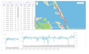 OBX marathon spilt times
